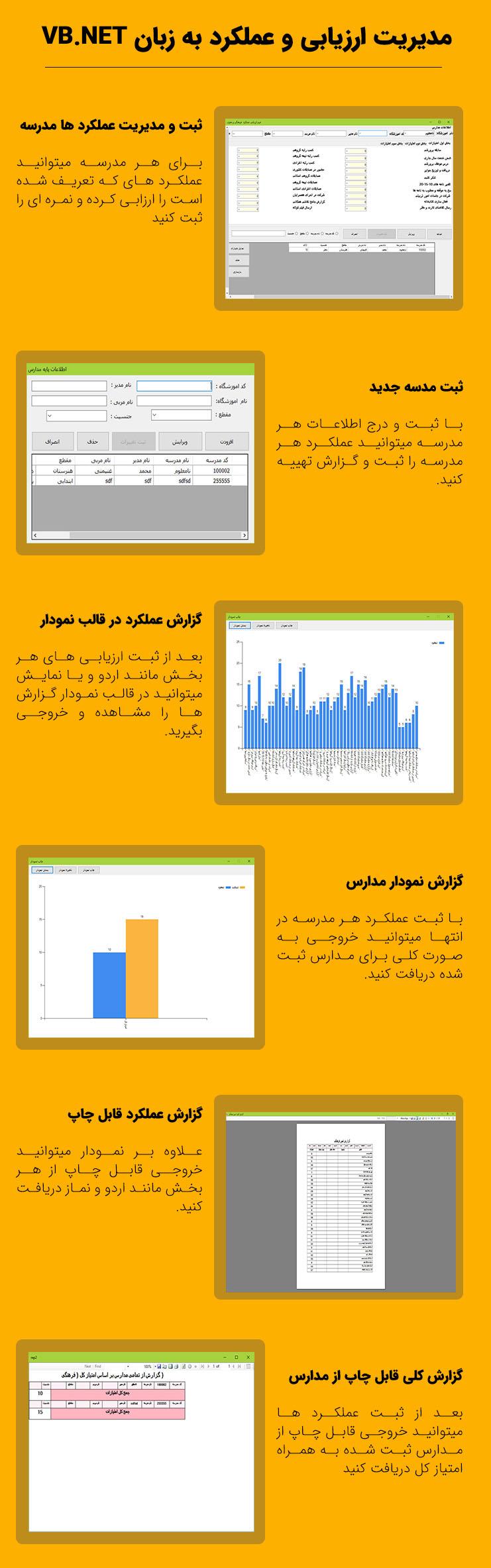 مدیریت ارزیابی و عملکرد